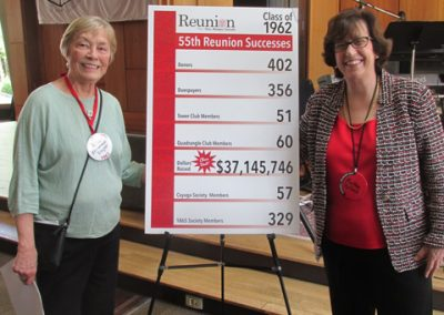 Ruth Bleyler and President Martha Pollack with donation successes