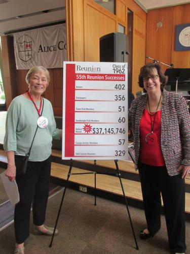 Ruth Bleyler and Martha Pollack with sign showing our 55th